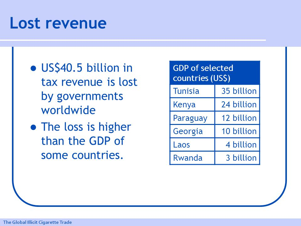 The Global Illicit Cigarette Trade Lost revenue US$40.5 billion in tax revenue is lost by governments worldwide The loss is higher than the GDP of some countries.