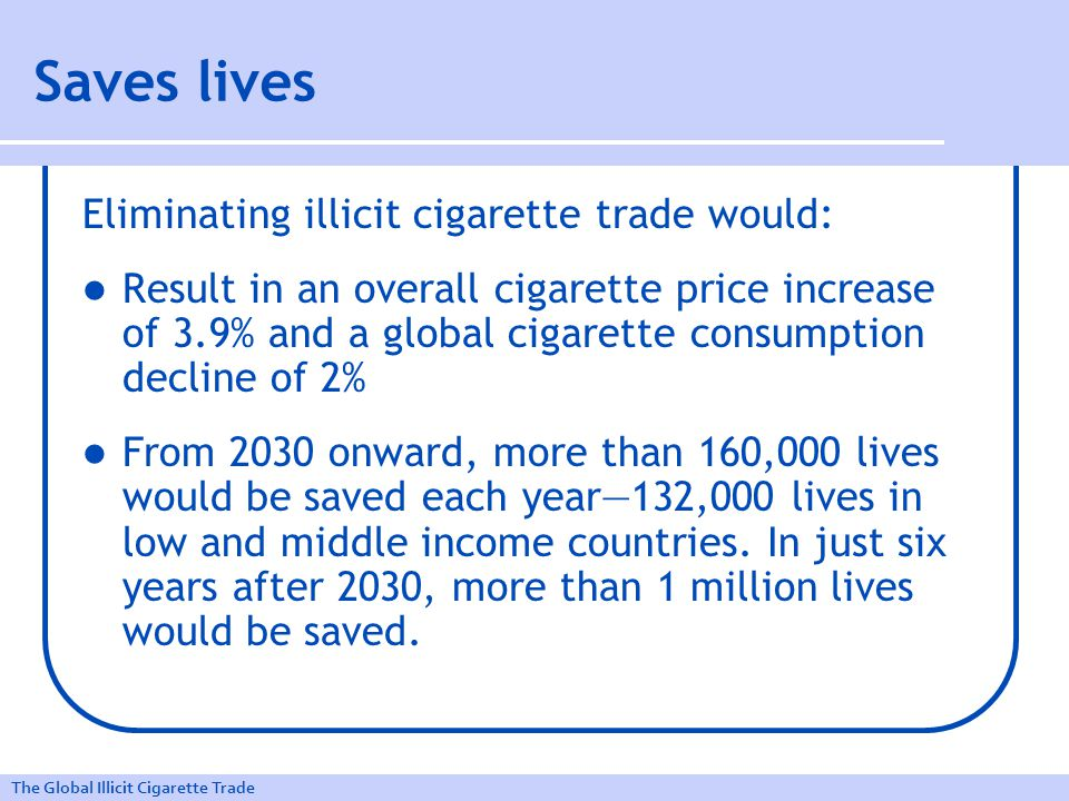 The Global Illicit Cigarette Trade Saves lives Eliminating illicit cigarette trade would: Result in an overall cigarette price increase of 3.9% and a global cigarette consumption decline of 2% From 2030 onward, more than 160,000 lives would be saved each year132,000 lives in low and middle income countries.