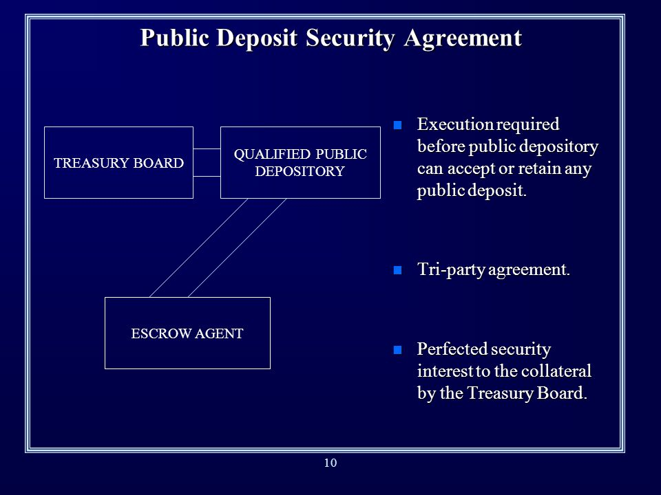9 How Does SPDA Work. Creates a single body of law to secure Virginia public deposits.