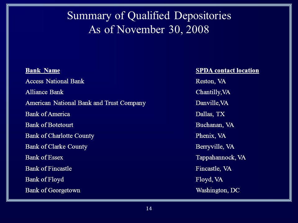13 SECURITY FOR PUBLIC DEPOSITS SUMMARY OF DEPOSITORY STATUS FOR THE MONTH ENDED NOVEMBER 2008 UNDERCOLLATERALIZEDSTATUS: DEPOSITORIES: Bank of EssexFirst time undercollateralized in a Tappahannock, VAtwelve-month period.
