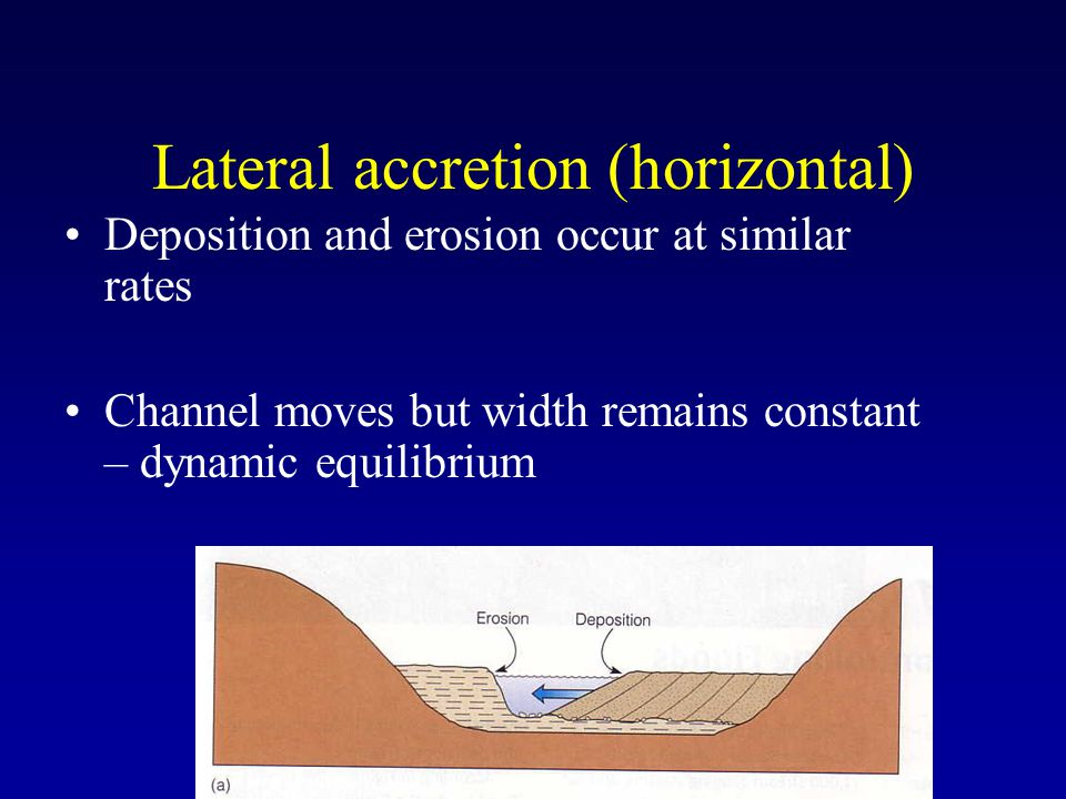 Lateral accretion (horizontal) Deposition and erosion occur at similar rates Channel moves but width remains constant – dynamic equilibrium