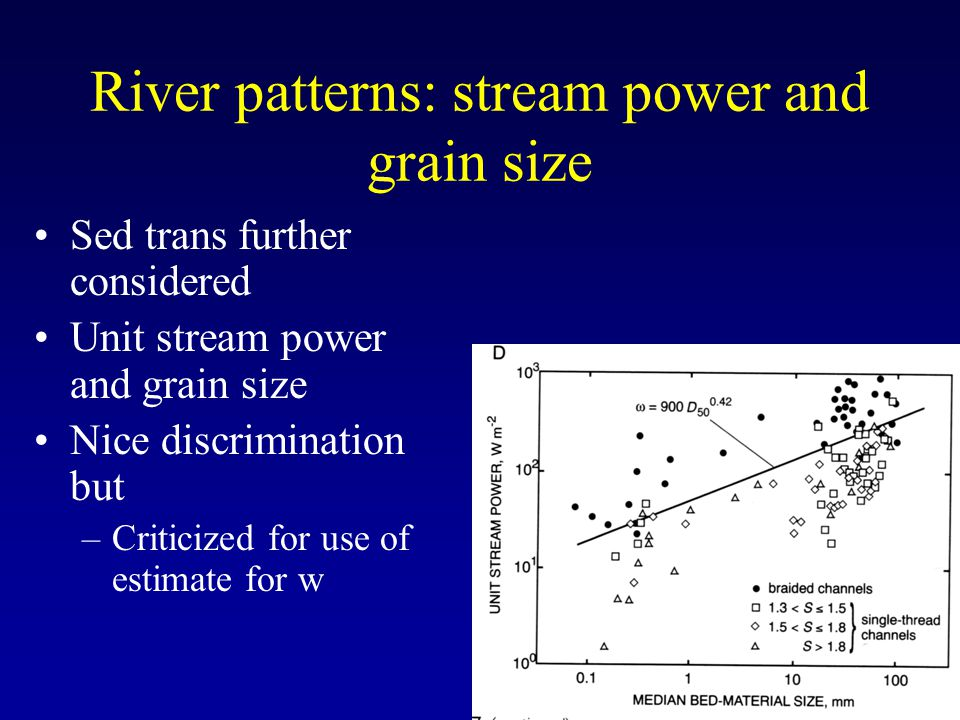 River patterns: stream power and grain size Sed trans further considered Unit stream power and grain size Nice discrimination but –Criticized for use of estimate for w