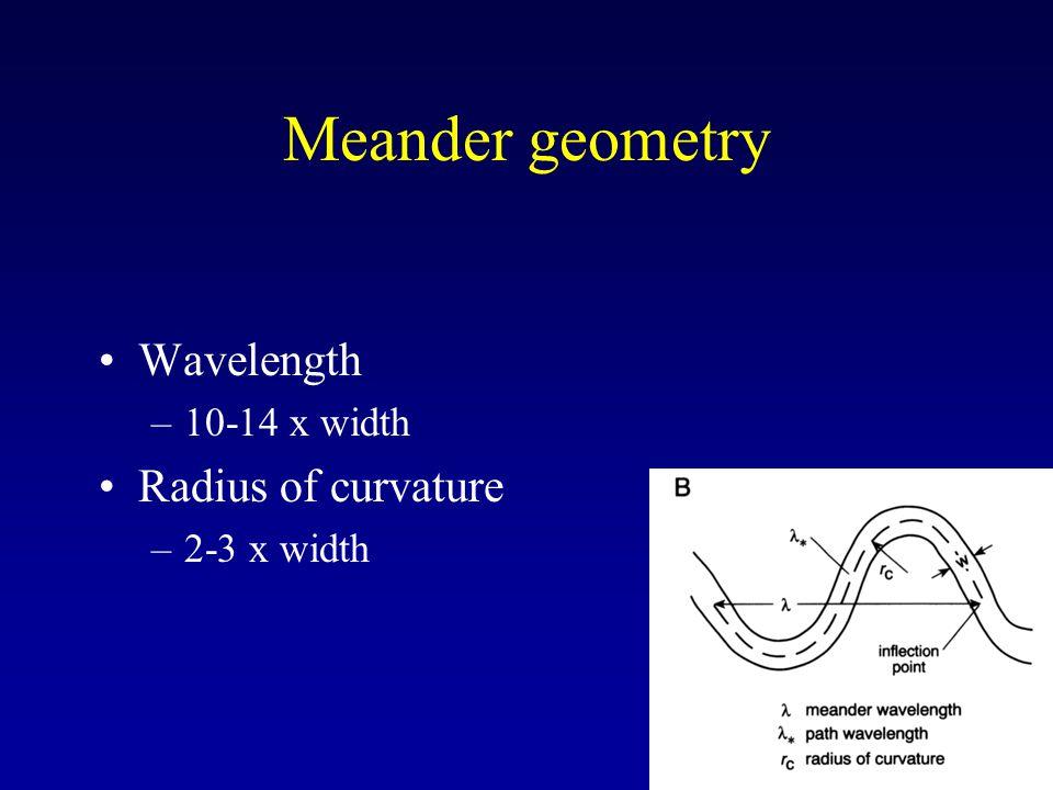 Meander geometry Wavelength –10-14 x width Radius of curvature –2-3 x width