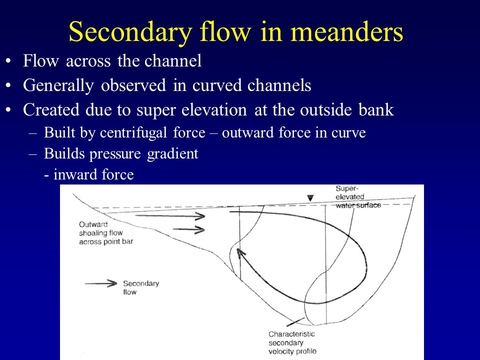 Secondary flow in meanders Flow across the channel Generally observed in curved channels Created due to super elevation at the outside bank –Built by centrifugal force – outward force in curve –Builds pressure gradient - inward force