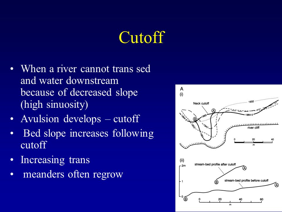 Cutoff When a river cannot trans sed and water downstream because of decreased slope (high sinuosity) Avulsion develops – cutoff Bed slope increases following cutoff Increasing trans meanders often regrow
