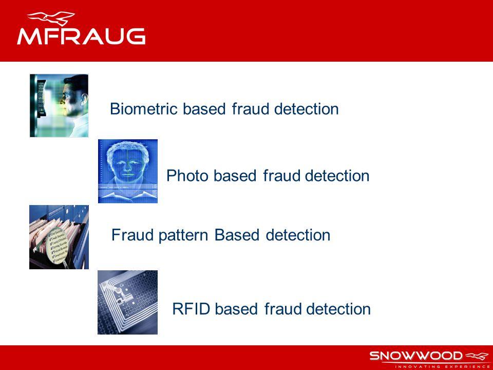 Biometric based fraud detection Photo based fraud detection Fraud pattern Based detection RFID based fraud detection