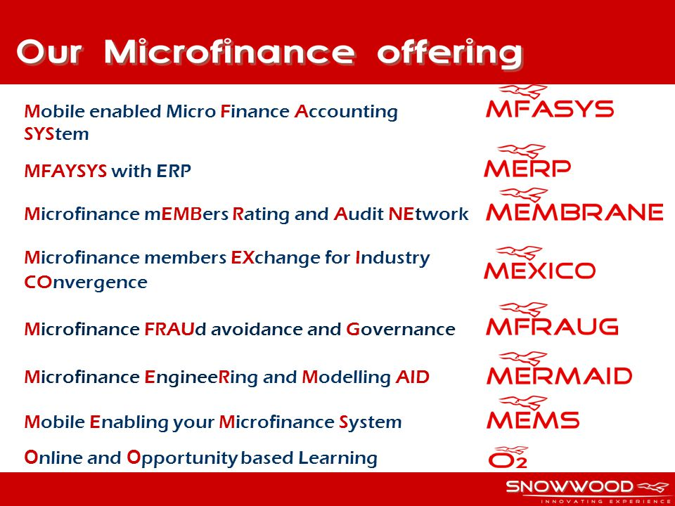 Mobile enabled Micro Finance Accounting SYStem Microfinance mEMBers Rating and Audit NEtwork MFAYSYS with ERP Microfinance members EXchange for Indust