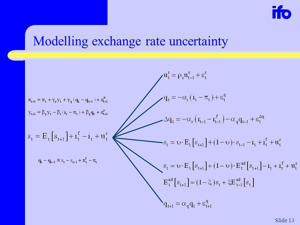Slide 13 Modelling exchange rate uncertainty