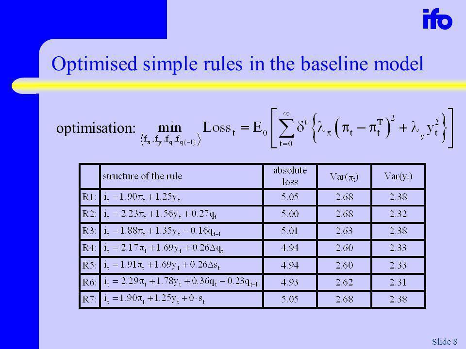 Slide 8 Optimised simple rules in the baseline model optimisation: