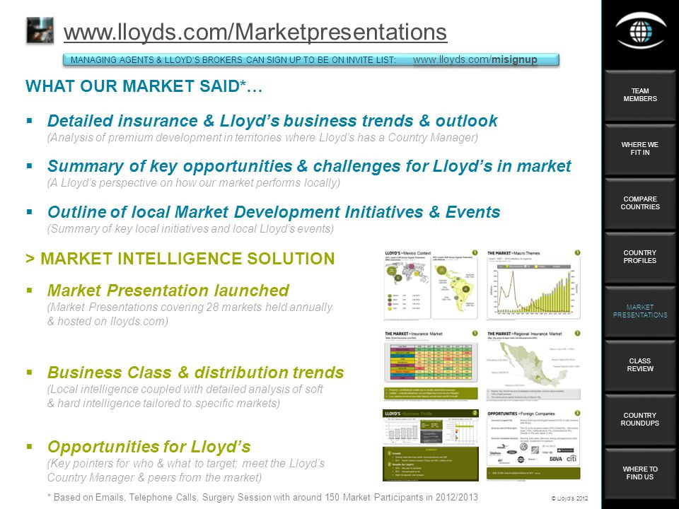 © Lloyds 2012 * Based on  s, Telephone Calls, Surgery Session with around 150 Market Participants in 2012/2013 WHAT OUR MARKET SAID*…   Detailed insurance & Lloyds business trends & outlook (Analysis of premium development in territories where Lloyds has a Country Manager) Summary of key opportunities & challenges for Lloyds in market (A Lloyds perspective on how our market performs locally) Outline of local Market Development Initiatives & Events (Summary of key local initiatives and local Lloyds events) > MARKET INTELLIGENCE SOLUTION Market Presentation launched (Market Presentations covering 28 markets held annually & hosted on lloyds.com) Business Class & distribution trends (Local intelligence coupled with detailed analysis of soft & hard intelligence tailored to specific markets) Opportunities for Lloyds (Key pointers for who & what to target; meet the Lloyds Country Manager & peers from the market) MANAGING AGENTS & LLOYDS BROKERS CAN SIGN UP TO BE ON INVITE LIST:     MANAGING AGENTS & LLOYDS BROKERS CAN SIGN UP TO BE ON INVITE LIST:     TEAM MEMBERS TEAM MEMBERS WHERE WE FIT IN WHERE WE FIT IN COMPARE COUNTRIES COMPARE COUNTRIES COUNTRY PROFILES COUNTRY PROFILES MARKET PRESENTATIONS MARKET PRESENTATIONS CLASS REVIEW CLASS REVIEW COUNTRY ROUNDUPS COUNTRY ROUNDUPS WHERE TO FIND US WHERE TO FIND US