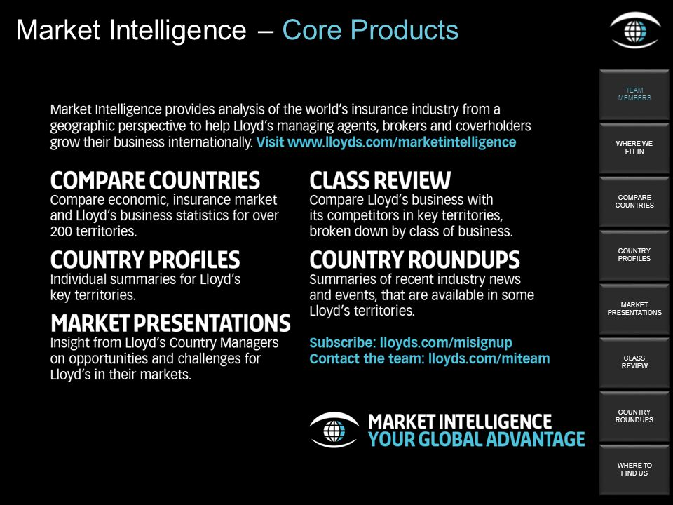 TEAM MEMBERS TEAM MEMBERS WHERE WE FIT IN WHERE WE FIT IN COMPARE COUNTRIES COMPARE COUNTRIES COUNTRY PROFILES COUNTRY PROFILES MARKET PRESENTATIONS MARKET PRESENTATIONS CLASS REVIEW CLASS REVIEW COUNTRY ROUNDUPS COUNTRY ROUNDUPS WHERE TO FIND US WHERE TO FIND US Market Intelligence – Core Products