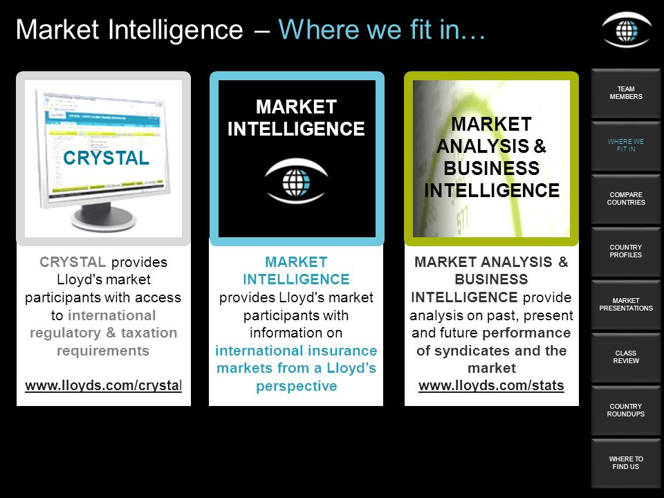 Market Intelligence – Where we fit in… CRYSTAL CRYSTAL provides Lloyd s market participants with access to international regulatory & taxation requirements     MARKET ANALYSIS & BUSINESS INTELLIGENCE MARKET ANALYSIS & BUSINESS INTELLIGENCE provide analysis on past, present and future performance of syndicates and the market     MARKET INTELLIGENCE MARKET INTELLIGENCE provides Lloyd s market participants with information on international insurance markets from a Lloyds perspective TEAM MEMBERS TEAM MEMBERS WHERE WE FIT IN WHERE WE FIT IN COMPARE COUNTRIES COMPARE COUNTRIES COUNTRY PROFILES COUNTRY PROFILES MARKET PRESENTATIONS MARKET PRESENTATIONS CLASS REVIEW CLASS REVIEW COUNTRY ROUNDUPS COUNTRY ROUNDUPS WHERE TO FIND US WHERE TO FIND US
