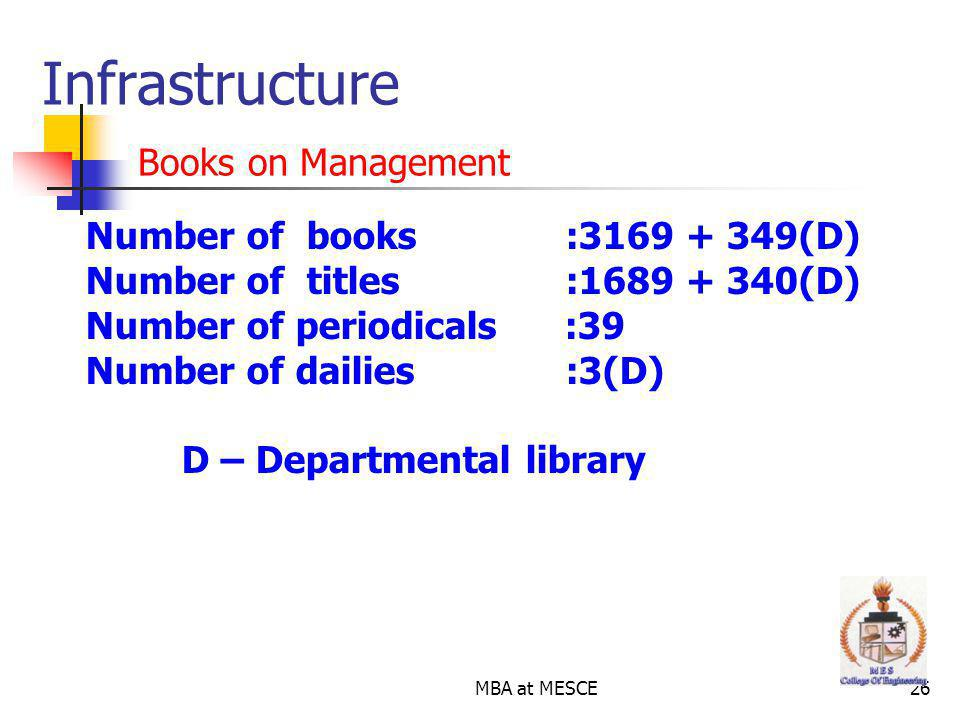 MBA at MESCE26 Infrastructure Books on Management Number of books :3169 + 349(D) Number of titles :1689 + 340(D) Number of periodicals :39 Number of dailies:3(D) D – Departmental library
