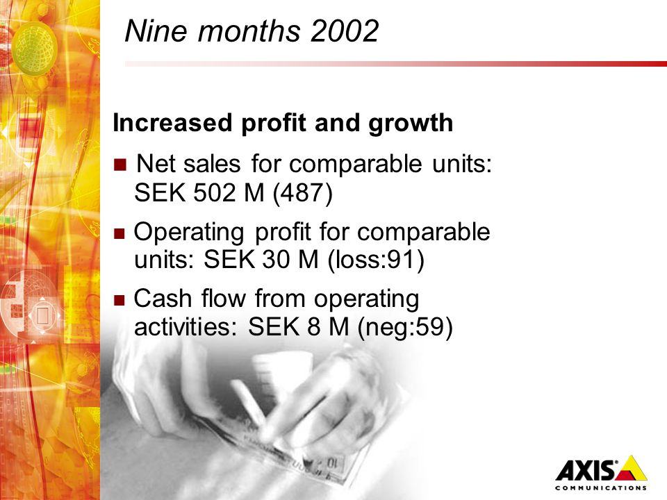 Nine months 2002 Increased profit and growth Net sales for comparable units: SEK 502 M (487) Operating profit for comparable units: SEK 30 M (loss:91) Cash flow from operating activities: SEK 8 M (neg:59)