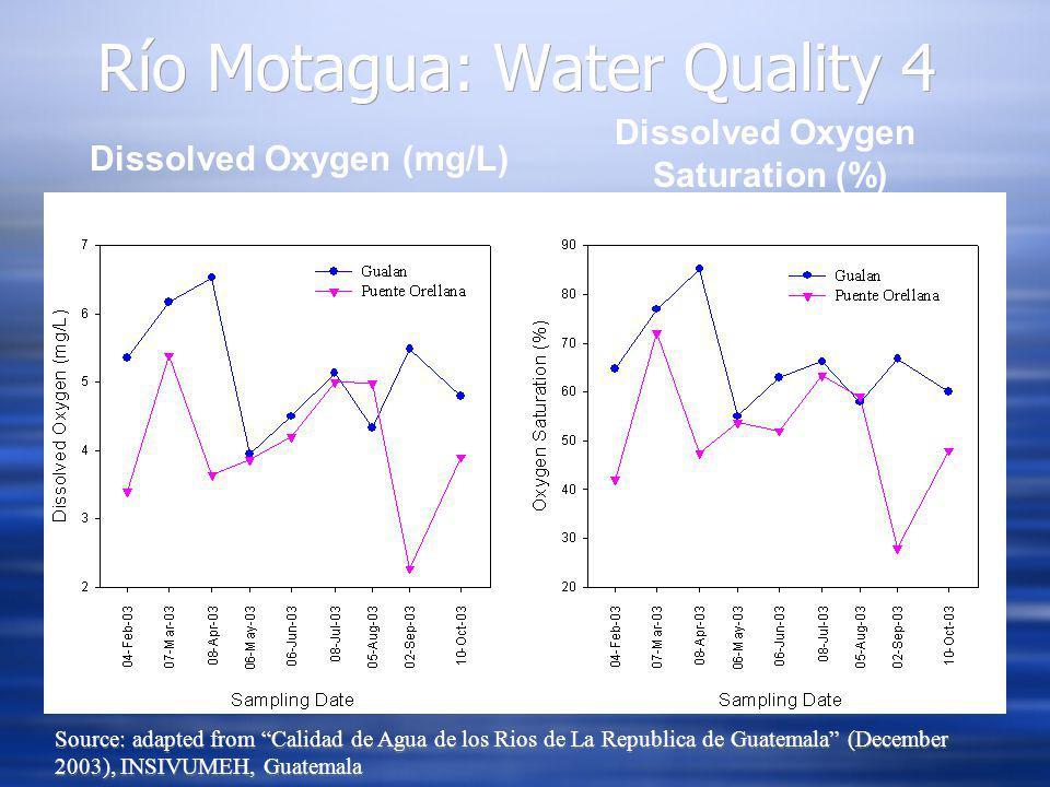 Dissolved Oxygen (mg/L) Dissolved Oxygen Saturation (%) Río Motagua: Water Quality 4 Source: adapted from Calidad de Agua de los Rios de La Republica de Guatemala (December 2003), INSIVUMEH, Guatemala