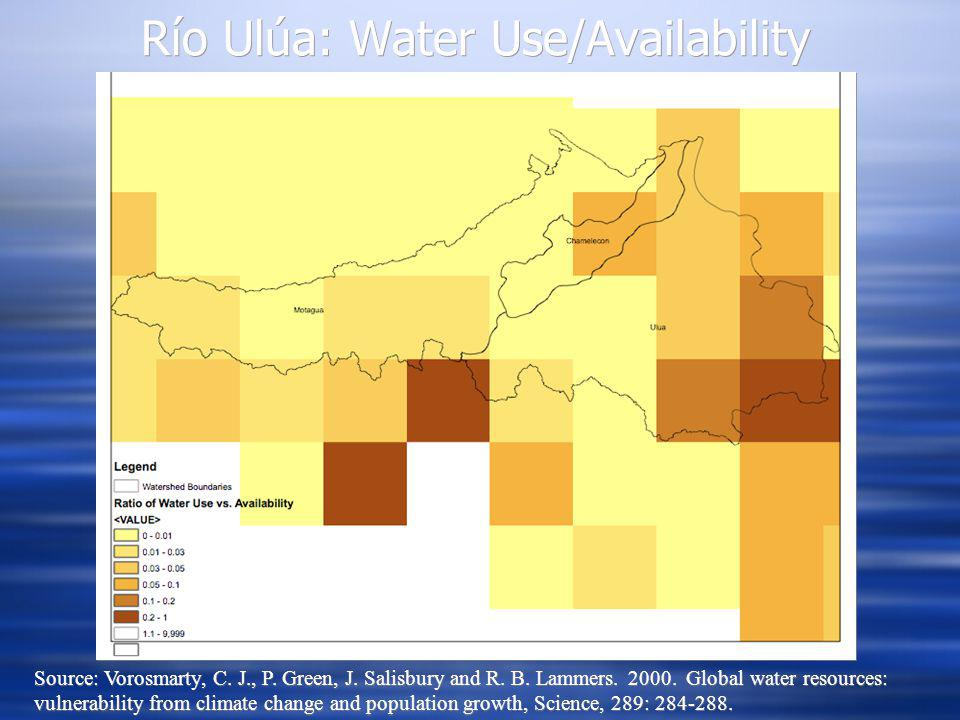 Río Ulúa: Water Use/Availability Source: Vorosmarty, C.