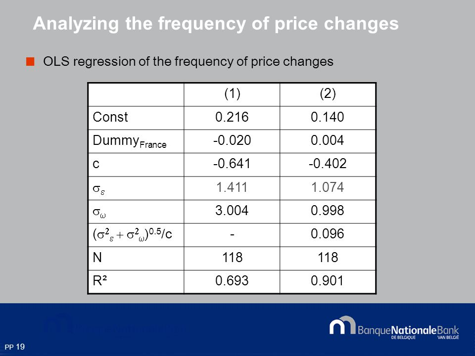 PP 19 OLS regression of the frequency of price changes (1)(2) Const0.2160.140 Dummy France -0.0200.004 c-0.641-0.402 1.4111.074 3.0040.998 ( ) 0.5 /c -0.096 N118 R²0.6930.901 Analyzing the frequency of price changes
