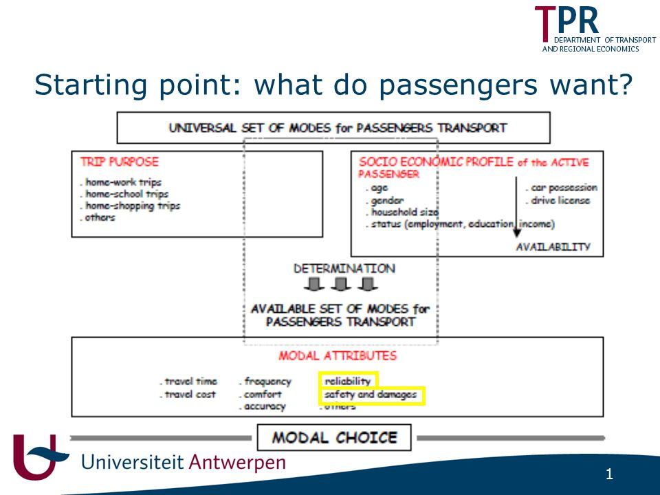 2 And what do air freight transport actors want? Source: Kupfer (2010)