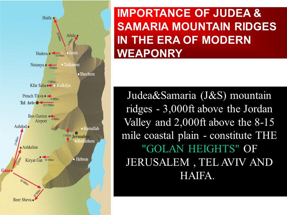 Judea&Samaria (J&S) mountain ridges - 3,000ft above the Jordan Valley and 2,000ft above the 8-15 mile coastal plain - constitute THE GOLAN HEIGHTS OF JERUSALEM, TEL AVIV AND HAIFA.