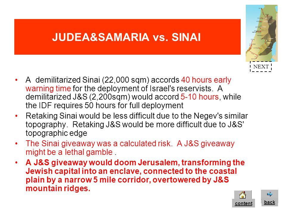 JUDEA&SAMARIA vs.