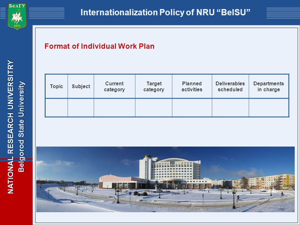 NATIONAL RESEARCH UNIVERSITRY Belgorod State University Internationalization Policy of NRU BelSU Final Categorization of NRU BelSU TopicSubjectInitial categoryAchieved category International contacts Staff34 Students24 University34 International projects/consortia23 English Website/brochures24 English proficiency of staff34 English proficiency of students23 Curriculum taught in English23 Infrastructure International Office56 Recruitment, Admission56 Incoming student mobility45 Outgoing student mobility55 Incoming staff mobility55 Outgoing staff mobility45 Budget internationalization45 Advice Policy notes45 Advice45