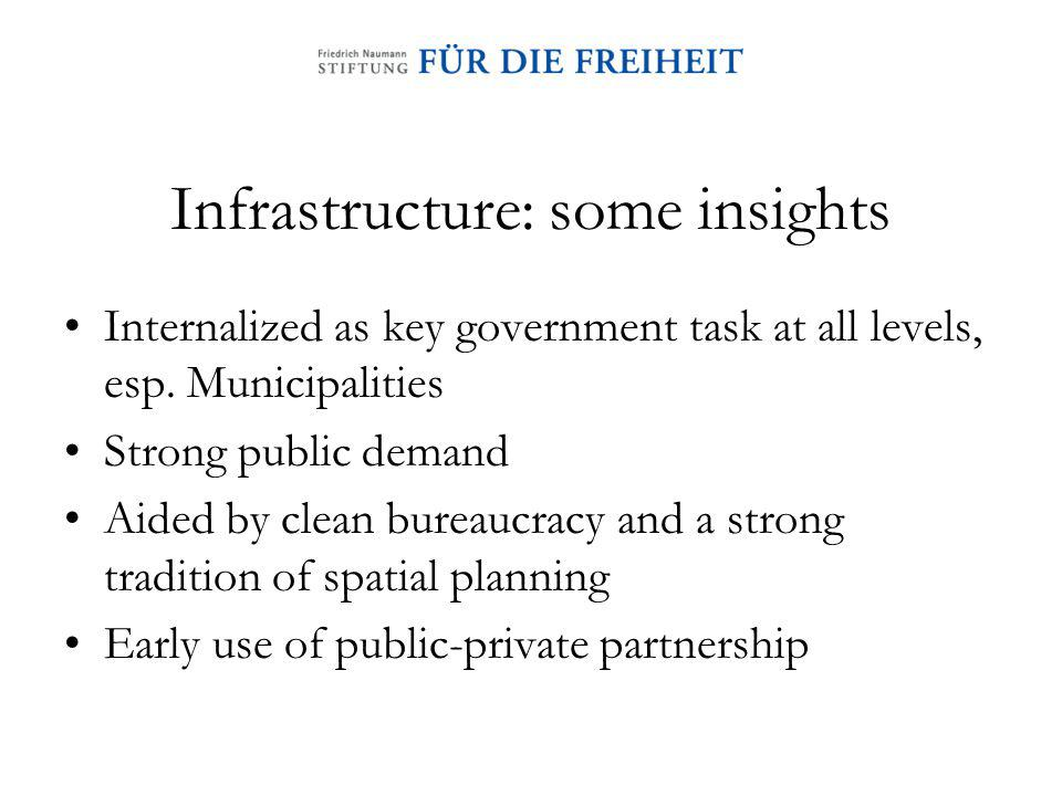 Infrastructure: some insights Internalized as key government task at all levels, esp.