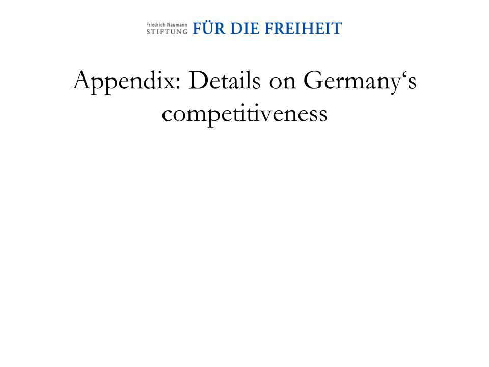 Appendix: Details on Germanys competitiveness