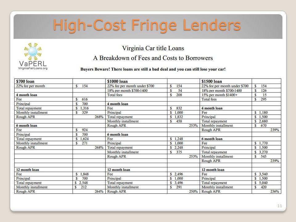 11 High-Cost Fringe Lenders