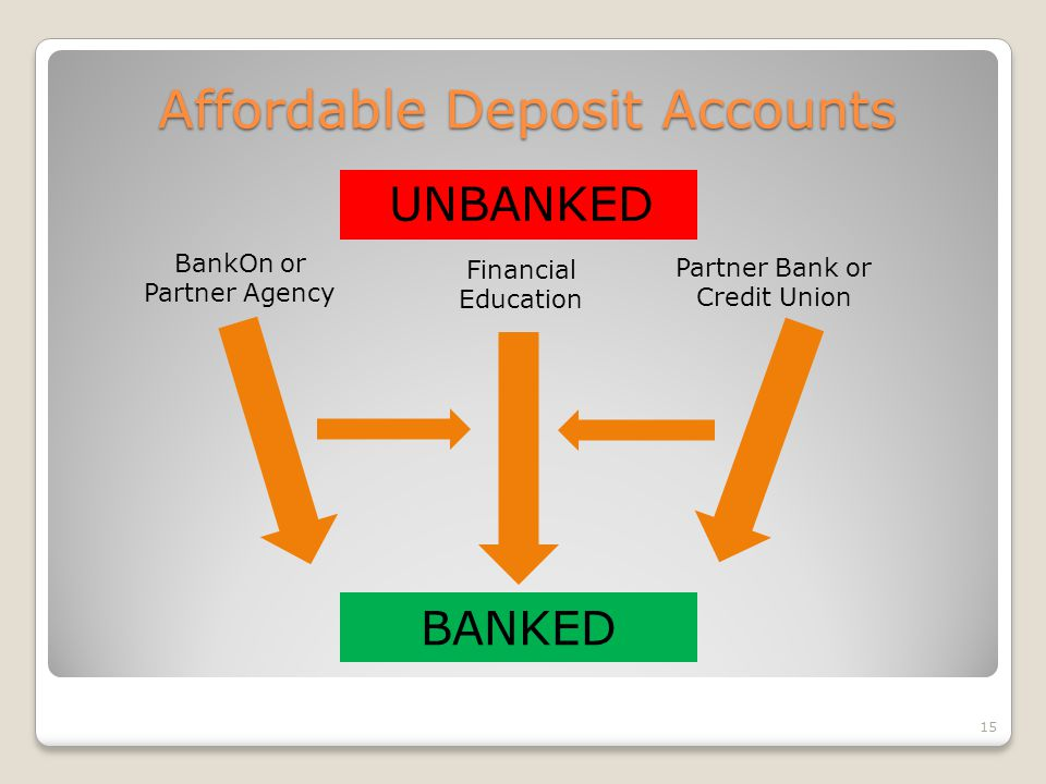 15 Affordable Deposit Accounts BankOn or Partner Agency Financial Education Partner Bank or Credit Union UNBANKED BANKED