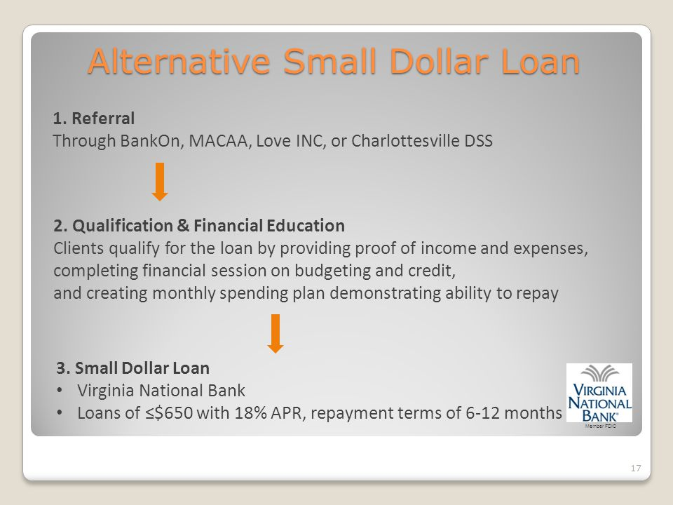 17 Alternative Small Dollar Loan 1.