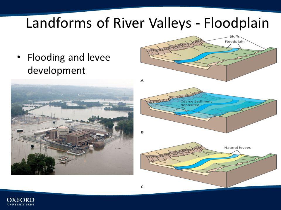 Landforms of River Valleys - Floodplain Flooding and levee development