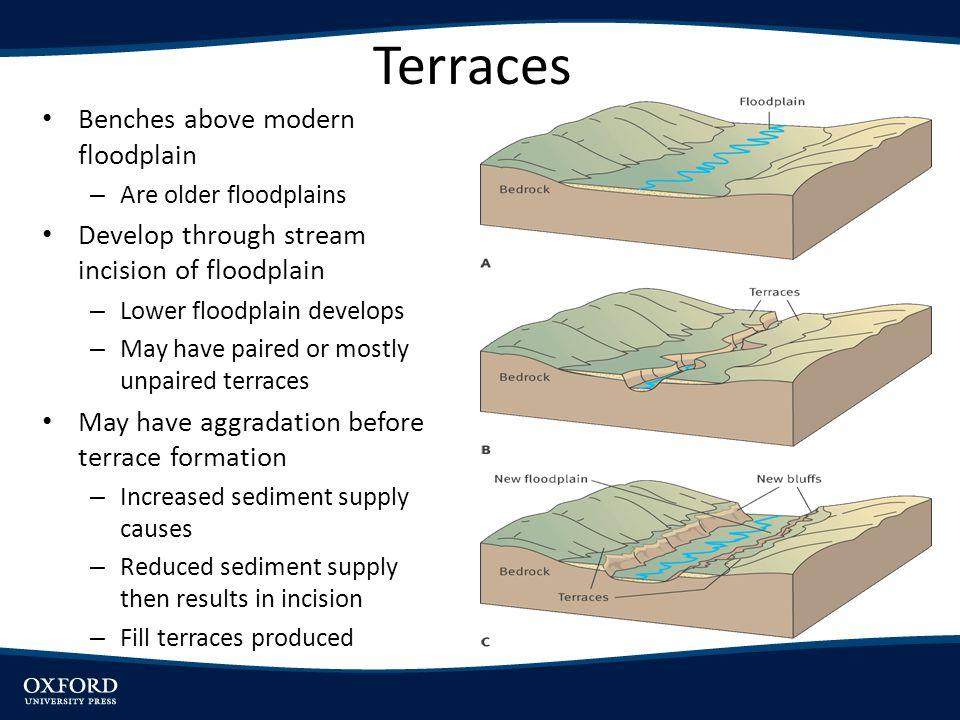 Terraces Benches above modern floodplain – Are older floodplains Develop through stream incision of floodplain – Lower floodplain develops – May have