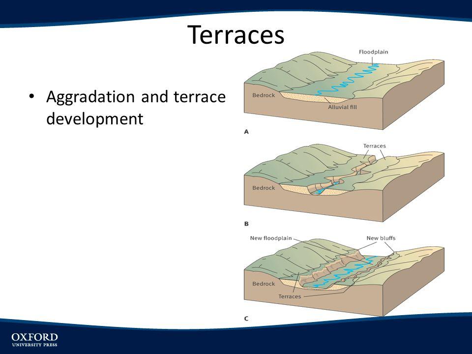Terraces Aggradation and terrace development
