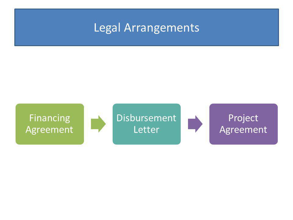 Legal Arrangements Financing Agreement Disbursement Letter Project Agreement