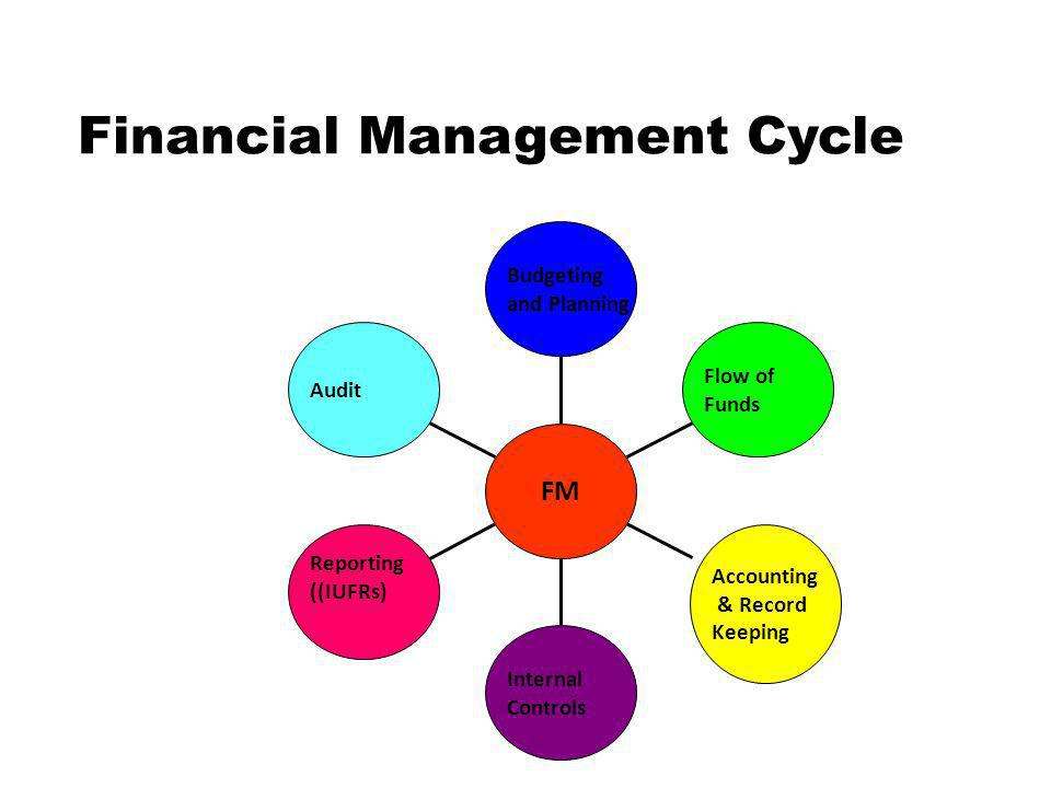 Financial Management Cycle Audit Reporting ((IUFRs) Internal Controls Accounting & Record Keeping Flow of Funds Budgeting and Planning FM