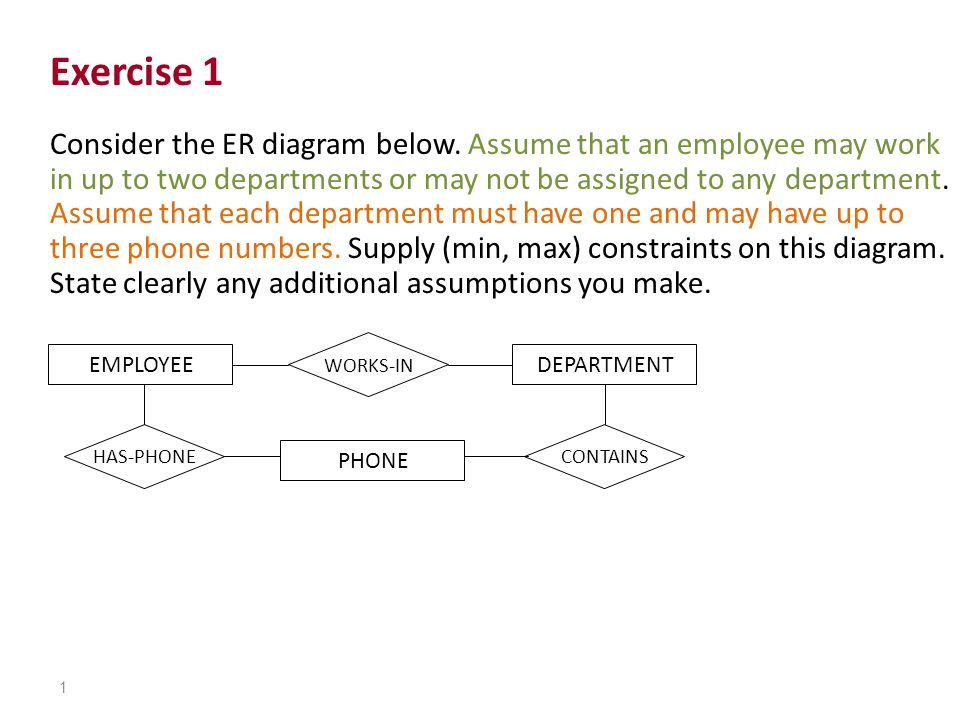 Exercise 1 Consider the ER diagram below.