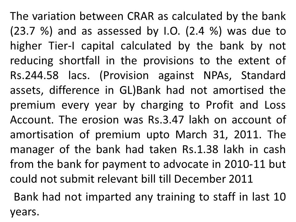 The variation between CRAR as calculated by the bank (23.7 %) and as assessed by I.O. (2.4 %) was due to higher Tier-I capital calculated by the bank