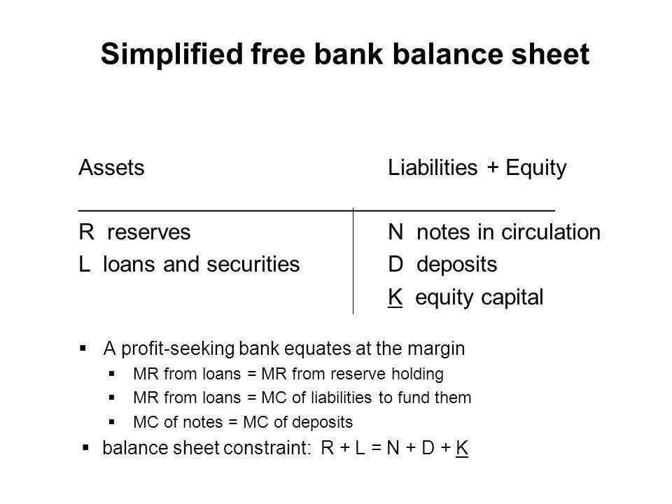 Simplified free bank balance sheet AssetsLiabilities + Equity ______________________________________ R reservesN notes in circulation L loans and securities D deposits K equity capital A profit-seeking bank equates at the margin MR from loans = MR from reserve holding MR from loans = MC of liabilities to fund them MC of notes = MC of deposits balance sheet constraint: R + L = N + D + K