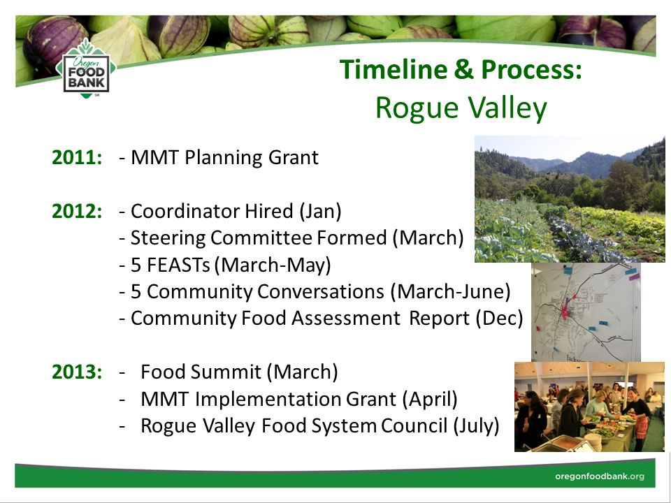 Timeline & Process: Rogue Valley 2011: - MMT Planning Grant 2012: - Coordinator Hired (Jan) - Steering Committee Formed (March) - 5 FEASTs (March-May) - 5 Community Conversations (March-June) - Community Food Assessment Report (Dec) 2013:- Food Summit (March) - MMT Implementation Grant (April) - Rogue Valley Food System Council (July)