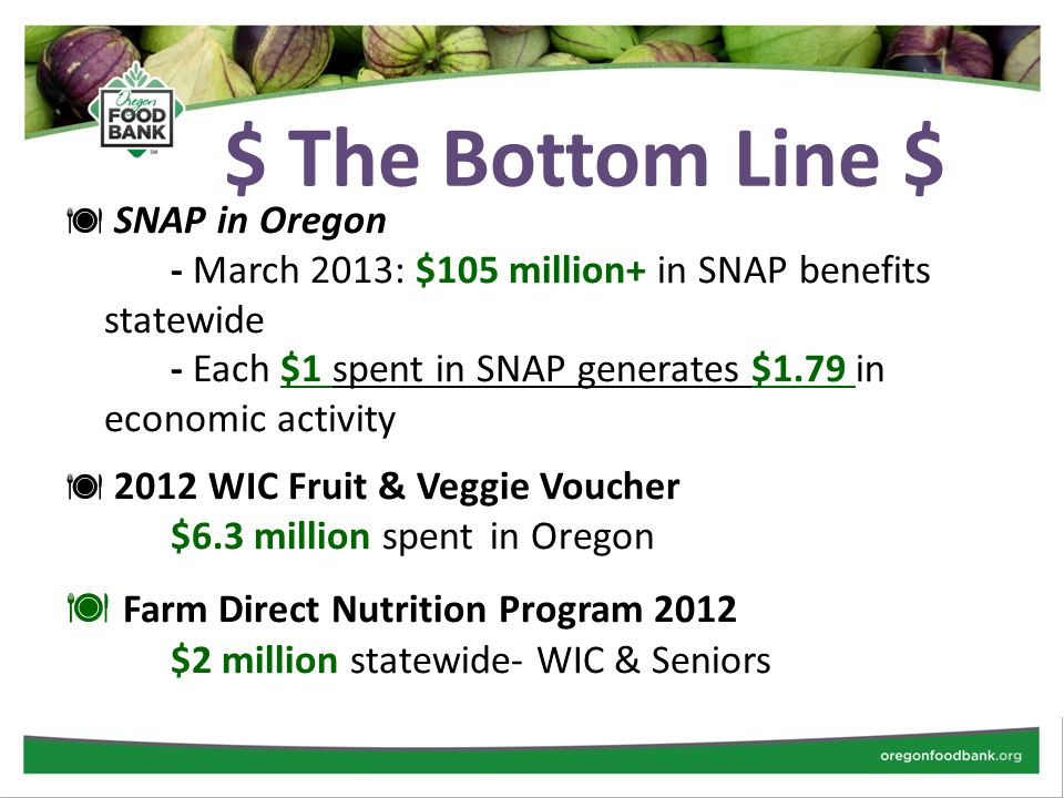 SNAP in Oregon - March 2013: $105 million+ in SNAP benefits statewide - Each $1 spent in SNAP generates $1.79 in economic activity 2012 WIC Fruit & Veggie Voucher $6.3 million spentin Oregon Farm Direct Nutrition Program 2012 $2 million statewide- WIC & Seniors $ The Bottom Line $