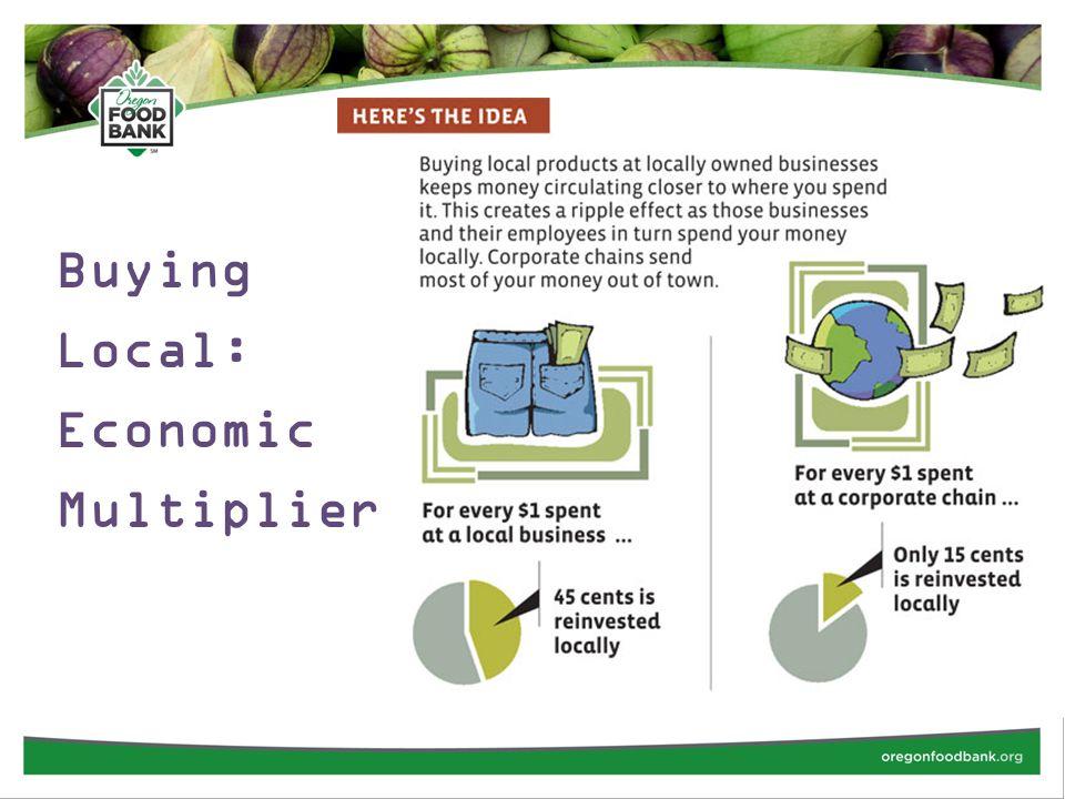 Yes Magazine, 2006 Buying Local: Economic Multiplier