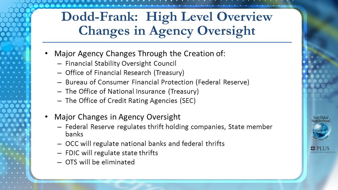 Dodd-Frank: High Level Overview Changes in Agency Oversight Major Agency Changes Through the Creation of: – Financial Stability Oversight Council – Office of Financial Research (Treasury) – Bureau of Consumer Financial Protection (Federal Reserve) – The Office of National Insurance (Treasury) – The Office of Credit Rating Agencies (SEC) Major Changes in Agency Oversight – Federal Reserve regulates thrift holding companies, State member banks – OCC will regulate national banks and federal thrifts – FDIC will regulate state thrifts – OTS will be eliminated