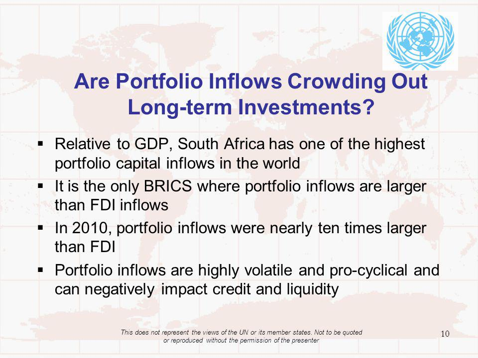 Are Portfolio Inflows Crowding Out Long-term Investments.