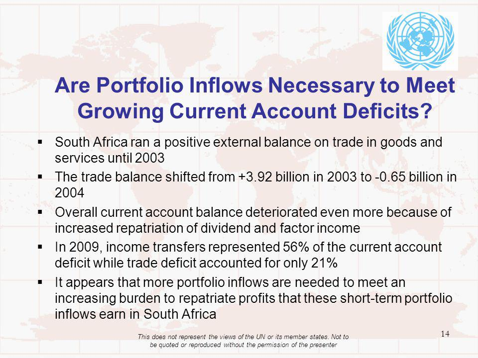 Are Portfolio Inflows Necessary to Meet Growing Current Account Deficits.