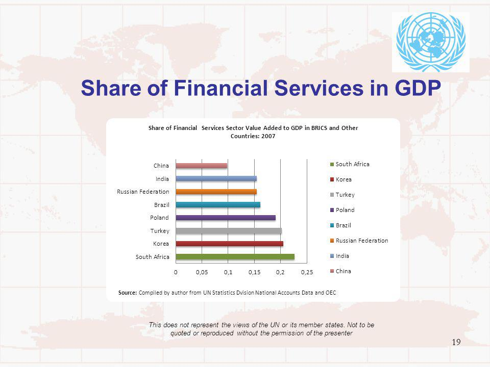 Share of Financial Services in GDP 19 This does not represent the views of the UN or its member states. Not to be quoted or reproduced without the per