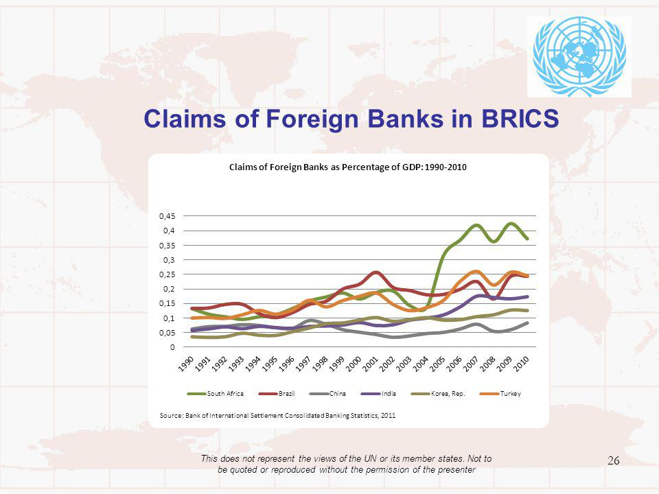 Claims of Foreign Banks in BRICS This does not represent the views of the UN or its member states. Not to be quoted or reproduced without the permissi