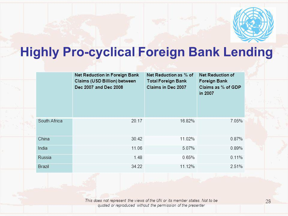 Highly Pro-cyclical Foreign Bank Lending This does not represent the views of the UN or its member states.