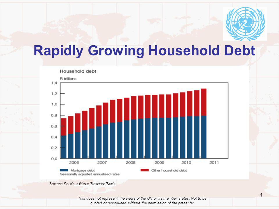 Rapidly Growing Household Debt 4 This does not represent the views of the UN or its member states.