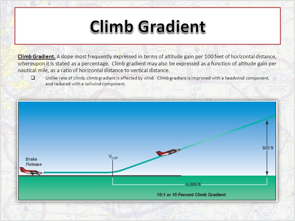 Climb Gradient. A slope most frequently expressed in terms of altitude gain per 100 feet of horizontal distance, whereupon it is stated as a percentag