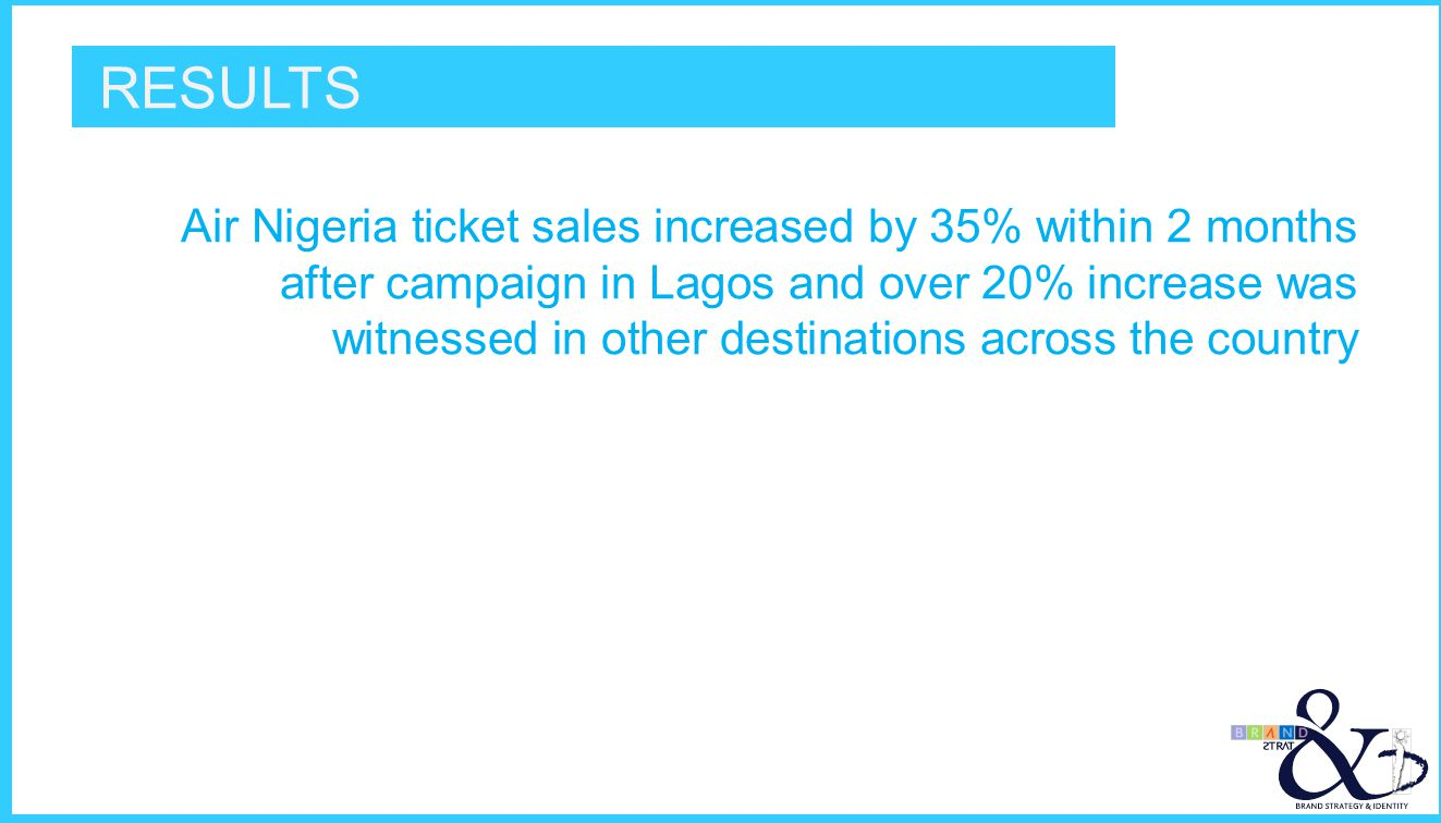 RESULTS Air Nigeria ticket sales increased by 35% within 2 months after campaign in Lagos and over 20% increase was witnessed in other destinations ac